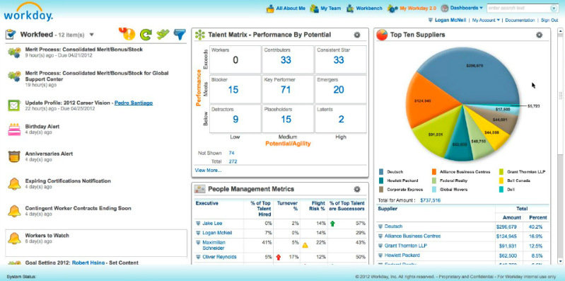 Workday HCM Software - HRMS Pricing, Demo & Comparison Tool