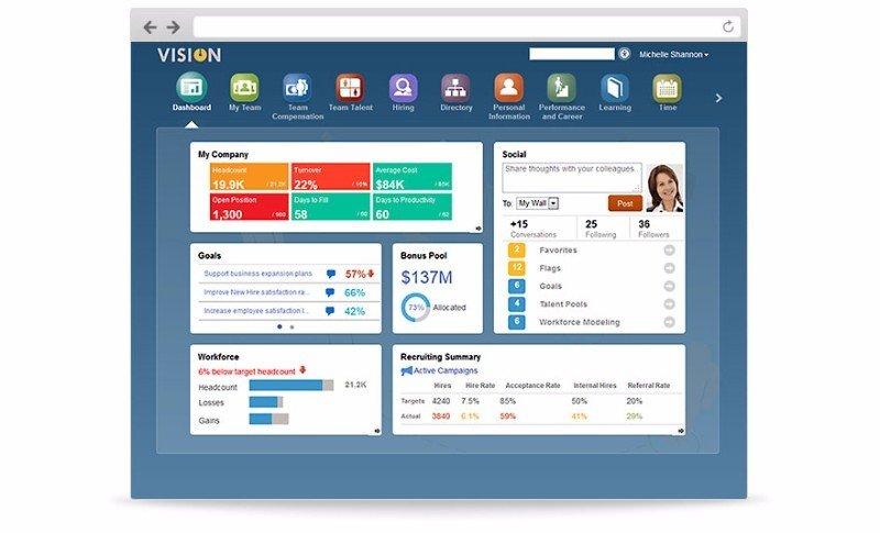 Oracle HCM Cloud | Compare 2019 Features, Alternatives & More